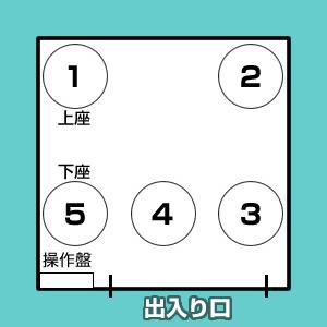 エレベーターの立ち位置マナー