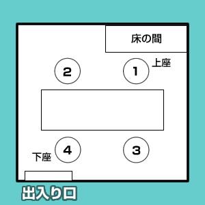 和室・座敷の座り位置